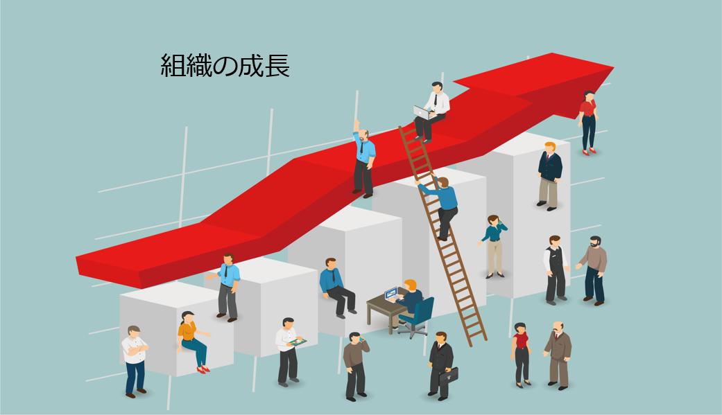組織の成功循環モデルを活用する